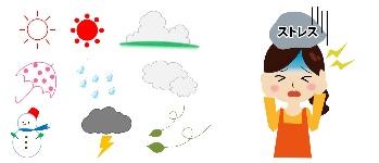 ストレス、天気の変化が原因